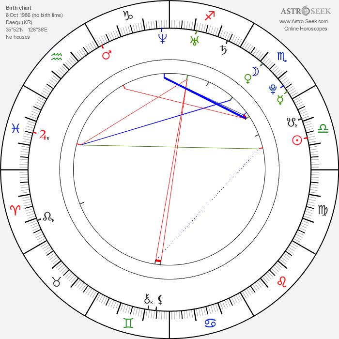 Ah In Yoo - Astrology Natal Birth Chart