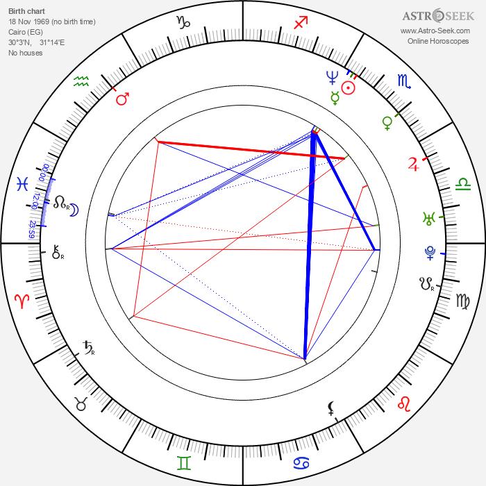 Ahmed Helmy - Astrology Natal Birth Chart