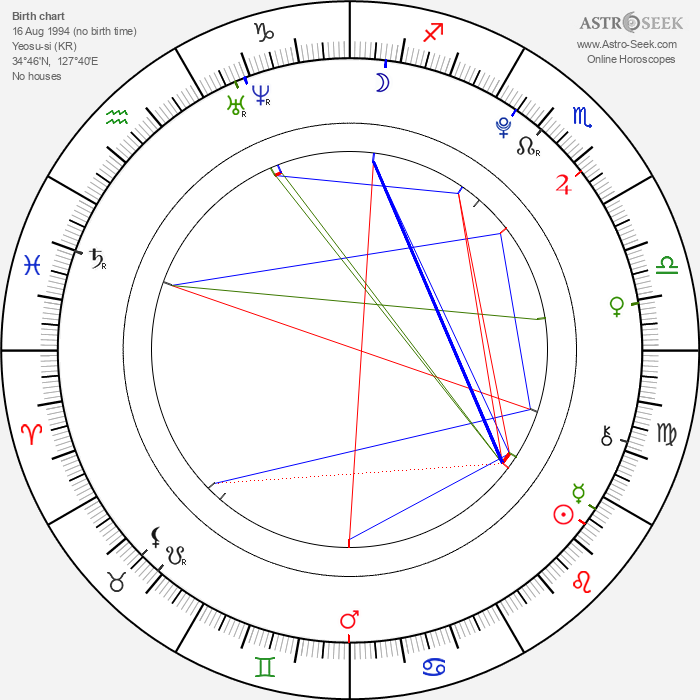 Ahn Daniel - Astrology Natal Birth Chart