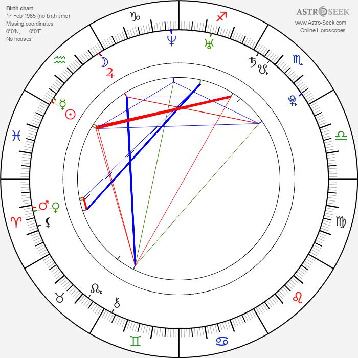 Ahna O'Reilly - Astrology Natal Birth Chart