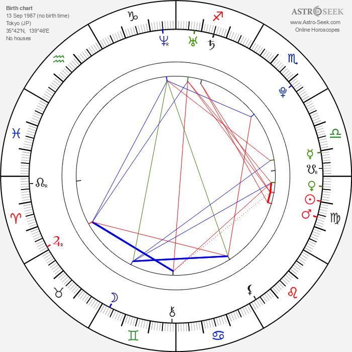 Ai Kayano - Astrology Natal Birth Chart