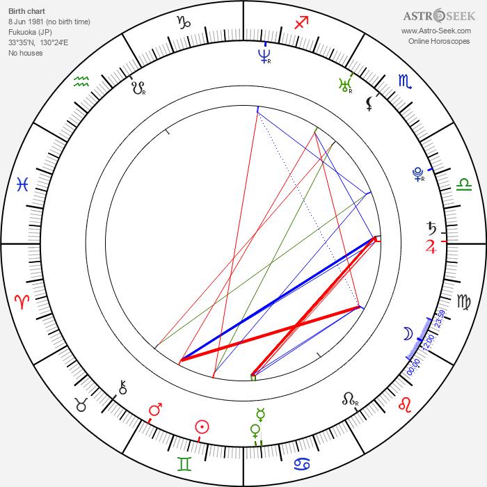Ai Nonaka - Astrology Natal Birth Chart