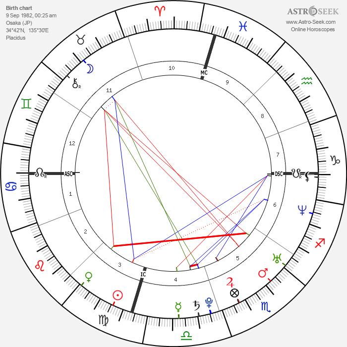 Ai Ōtsuka - Astrology Natal Birth Chart