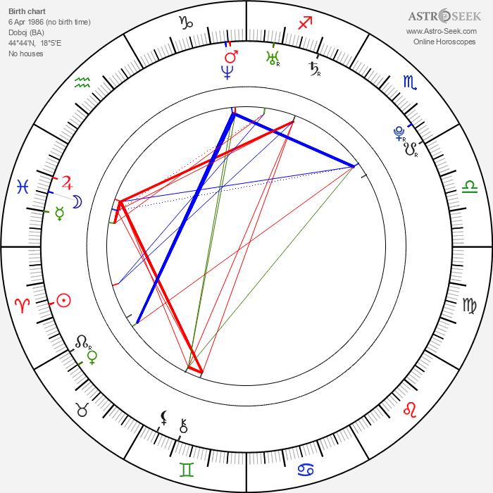 Aidin Mahmutovič - Astrology Natal Birth Chart