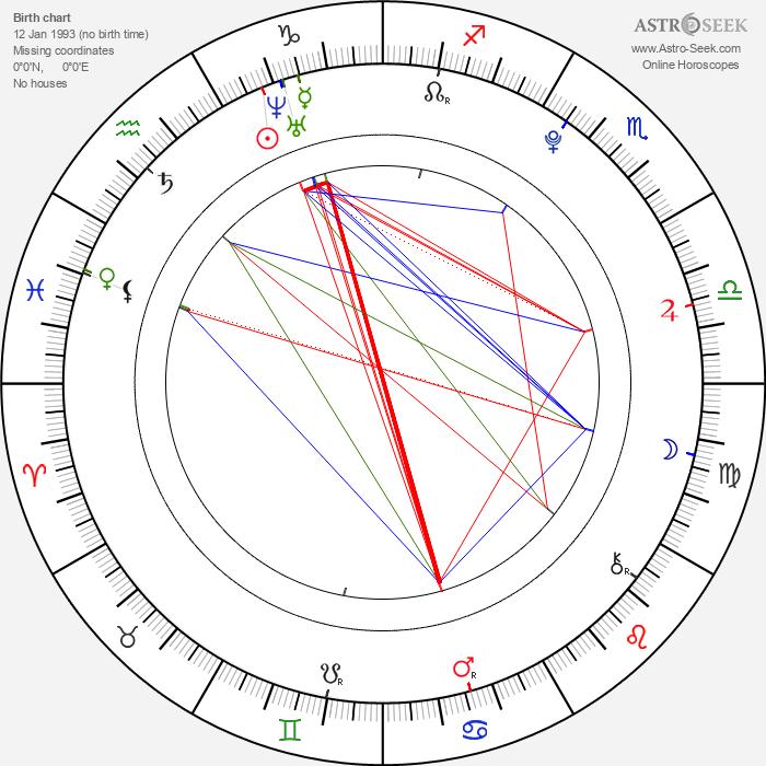 Aika Mitsui - Astrology Natal Birth Chart