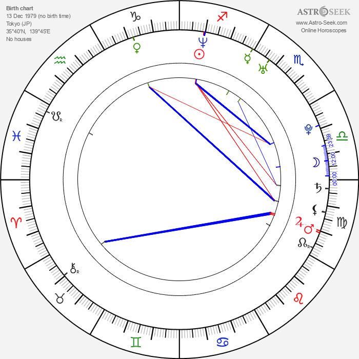 Aiko Tanaka - Astrology Natal Birth Chart
