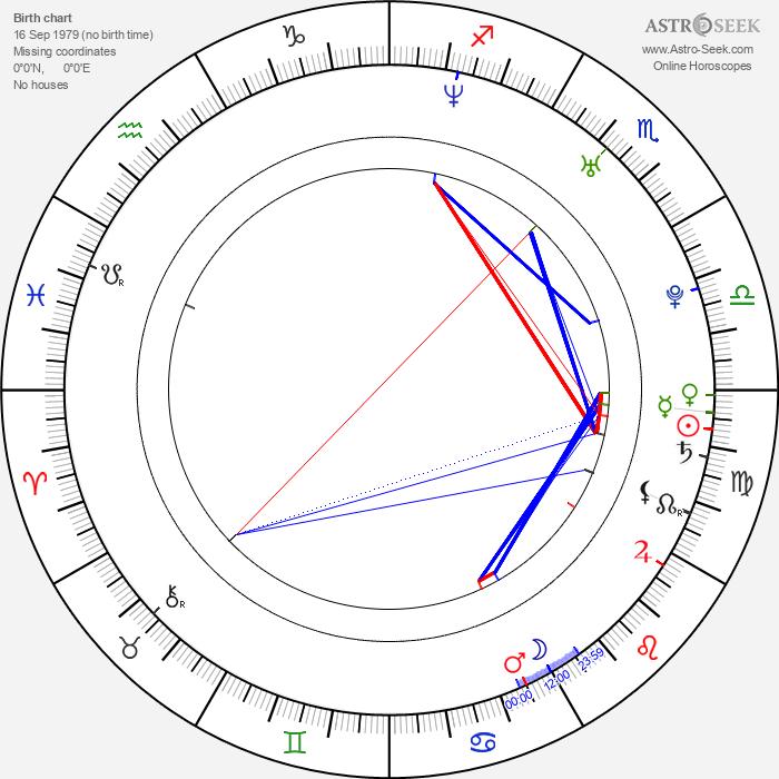 Aileen Celeste - Astrology Natal Birth Chart