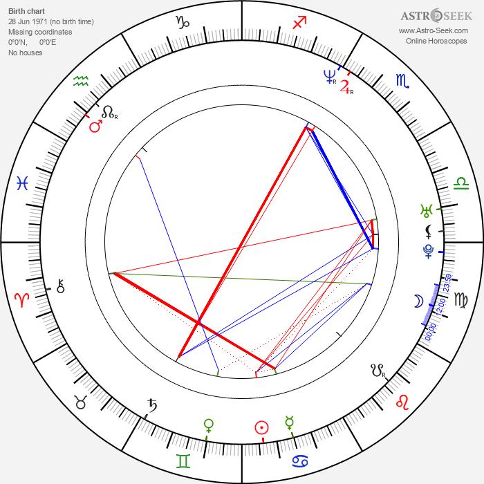 Aileen Quinn - Astrology Natal Birth Chart