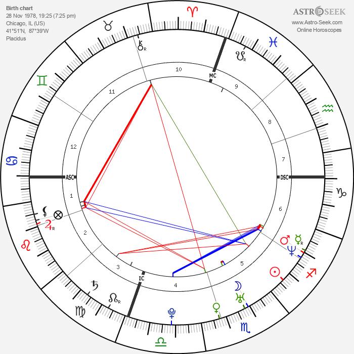Aimee Garcia - Astrology Natal Birth Chart