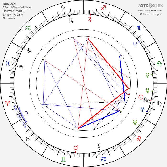 Aimee Mann - Astrology Natal Birth Chart