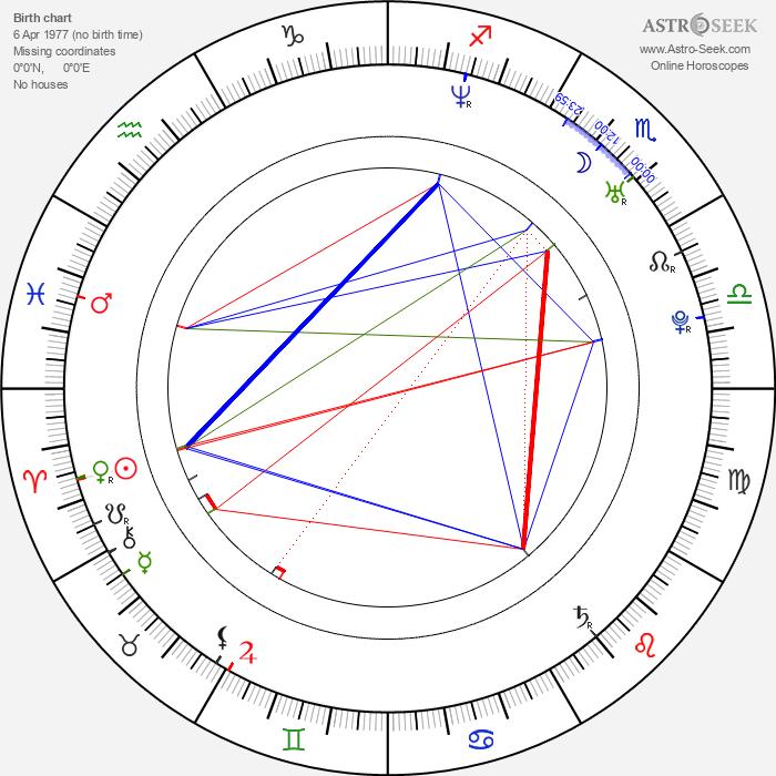 Aimee Sapp - Astrology Natal Birth Chart