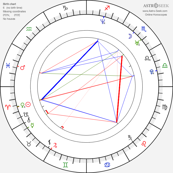 Aimee Sapp - Astrology Natal Birth Chart