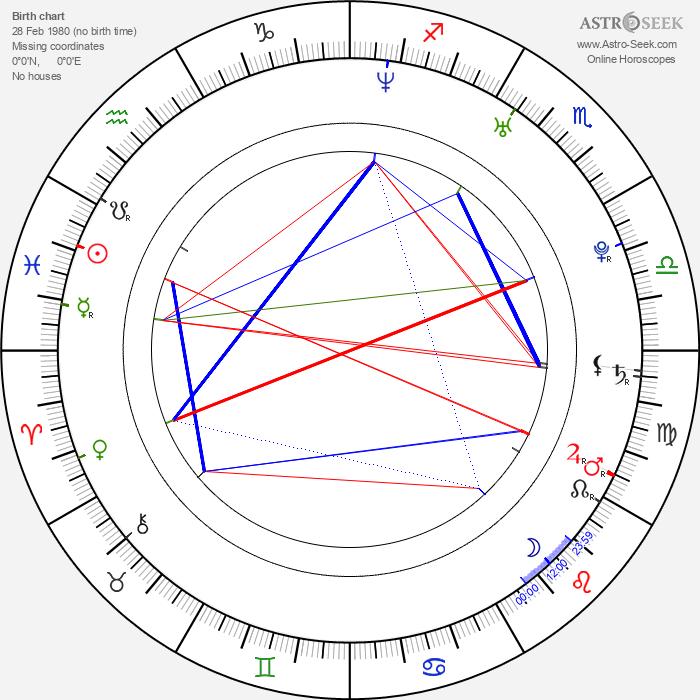 Aine Leicht - Astrology Natal Birth Chart