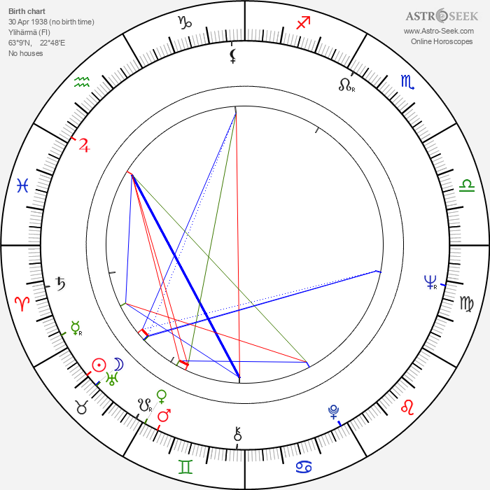 Aino Takala - Astrology Natal Birth Chart