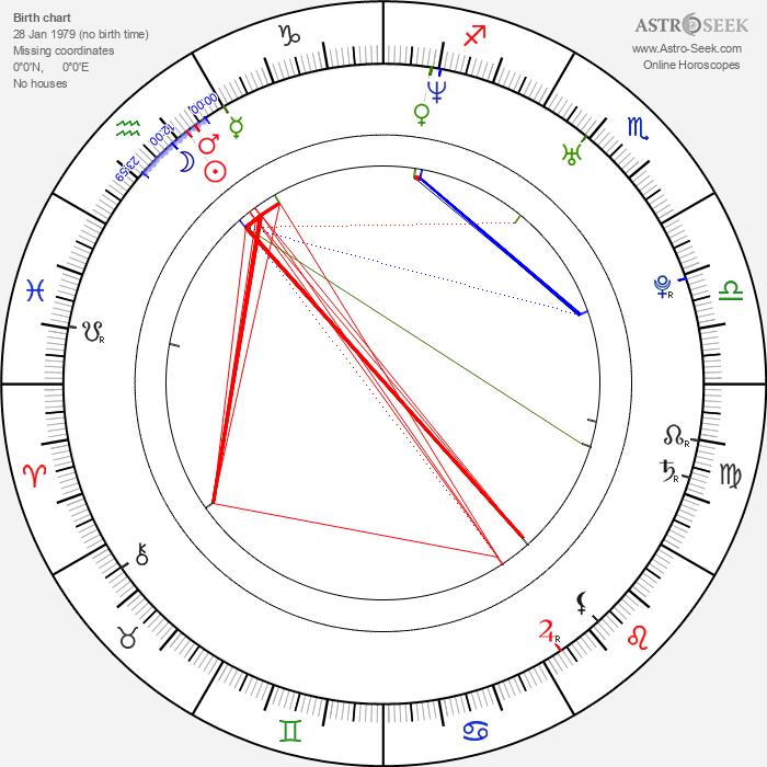 Ainslie Henderson - Astrology Natal Birth Chart