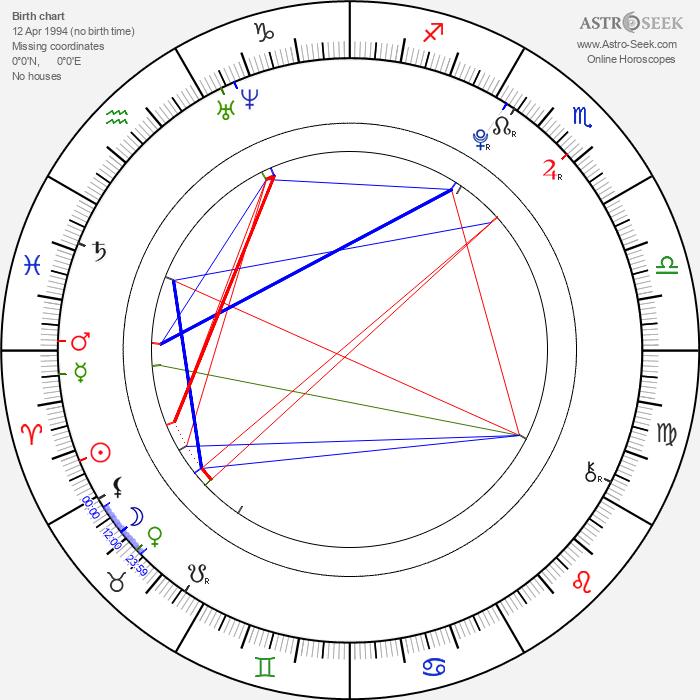 Airi Suzuki - Astrology Natal Birth Chart