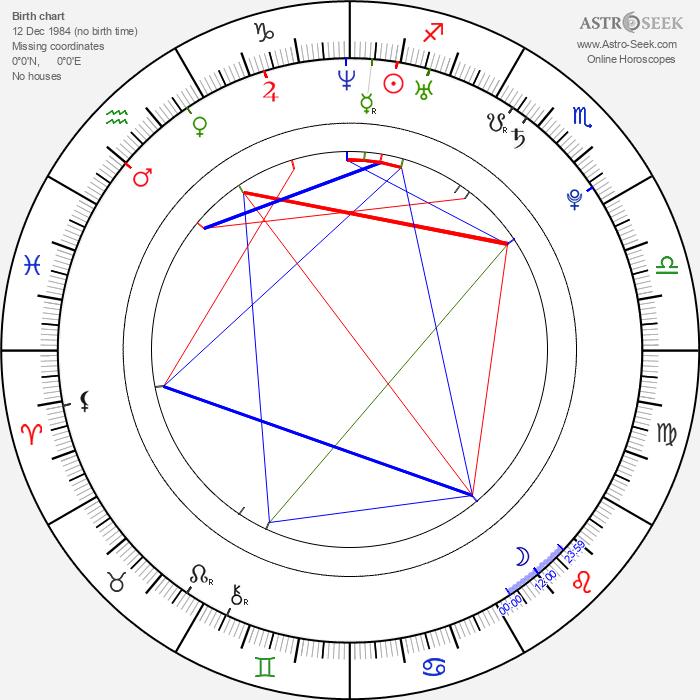 Airi Taira - Astrology Natal Birth Chart