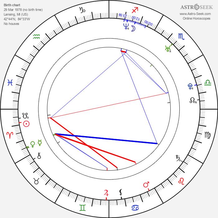 Aisha Kabia - Astrology Natal Birth Chart
