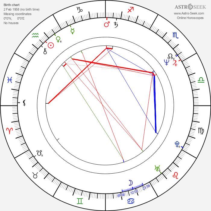 Aiturgan Temirova - Astrology Natal Birth Chart