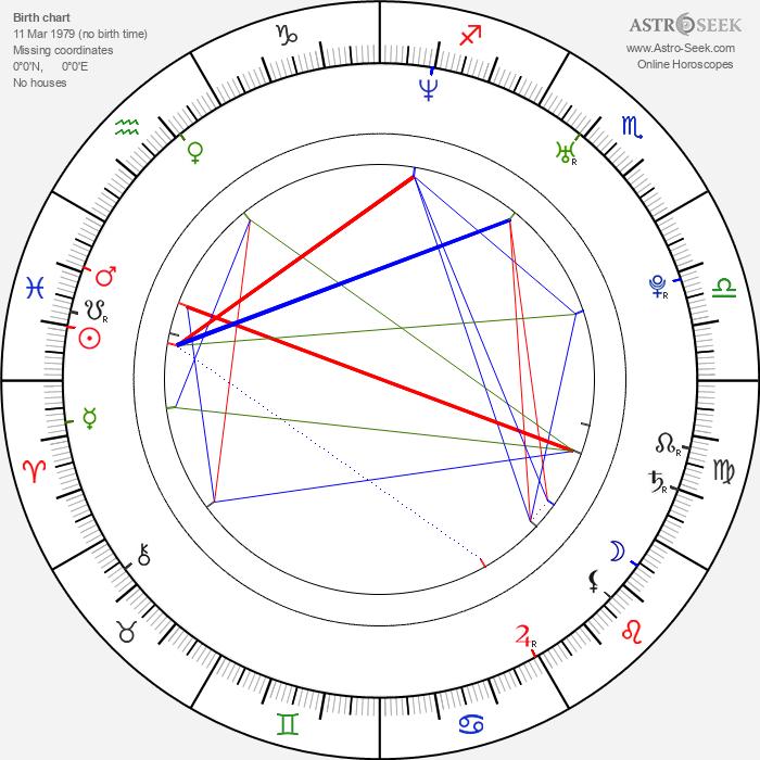 Aitzhanov Berik - Astrology Natal Birth Chart