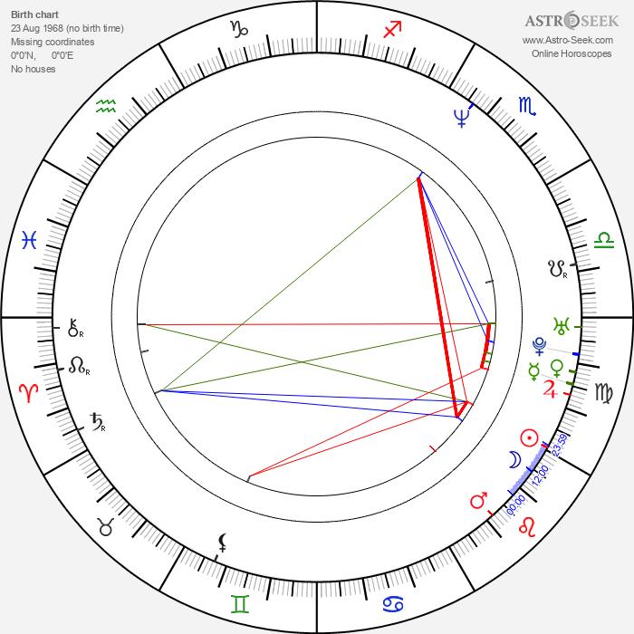 AJ Schnack - Astrology Natal Birth Chart