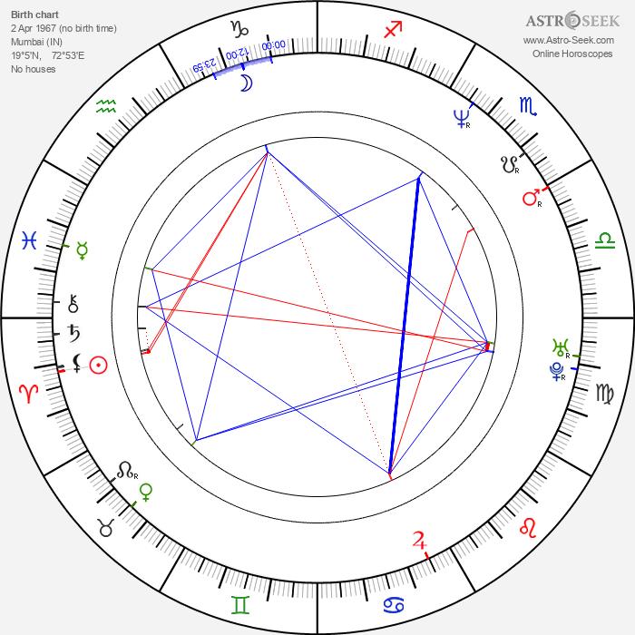 Ajay Devgn - Astrology Natal Birth Chart