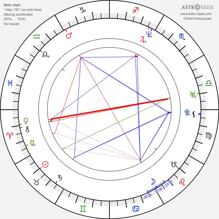Ajith Kumar - Astrology Natal Birth Chart