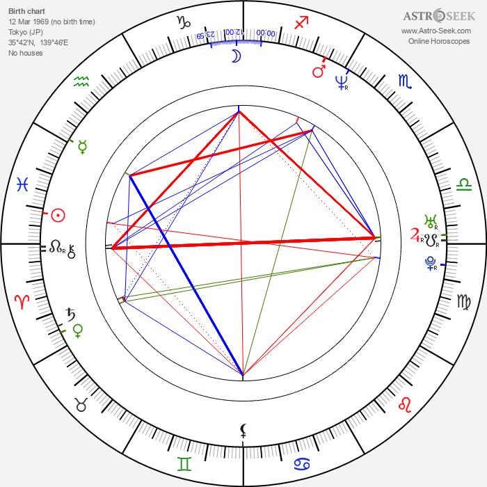 Akemi Okamura - Astrology Natal Birth Chart