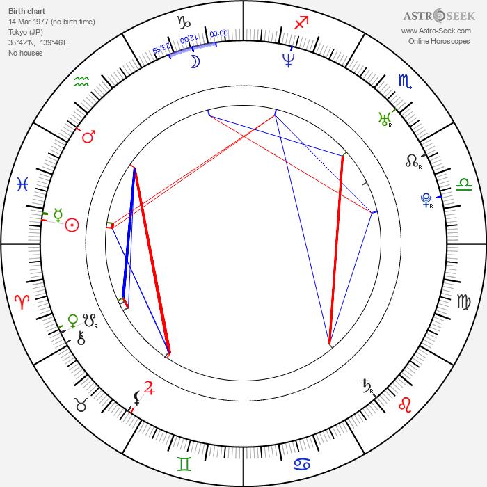 Aki Hoshino - Astrology Natal Birth Chart