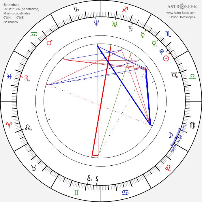 Aki Toyosaki - Astrology Natal Birth Chart
