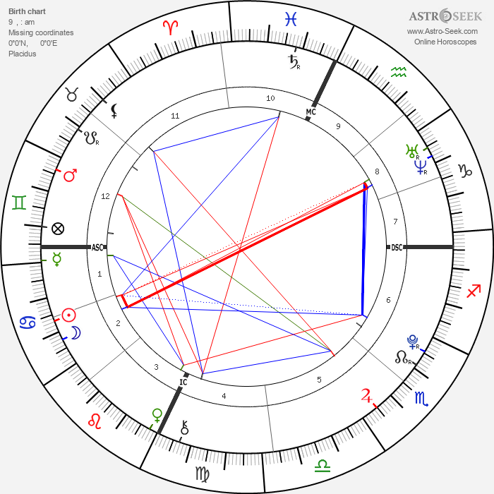Akiane Kramarik - Astrology Natal Birth Chart