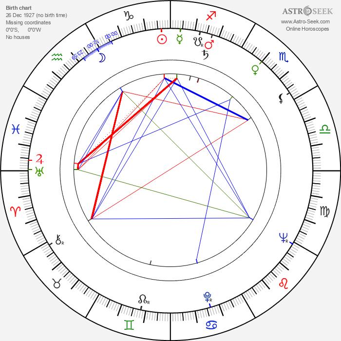 Akihiko Hirata - Astrology Natal Birth Chart