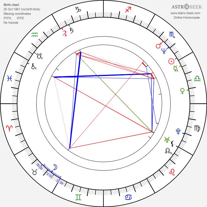 Akihiko Ishizumi - Astrology Natal Birth Chart