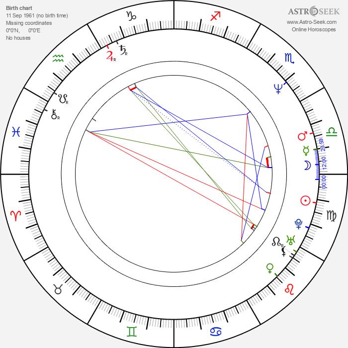 Akihiko Shiota - Astrology Natal Birth Chart