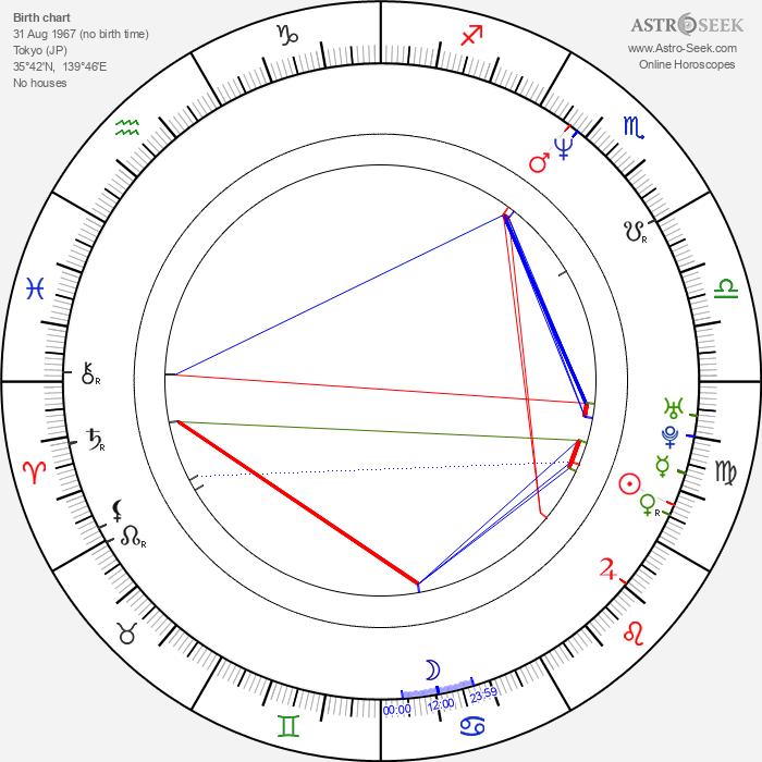 Akiko Hiramatsu - Astrology Natal Birth Chart