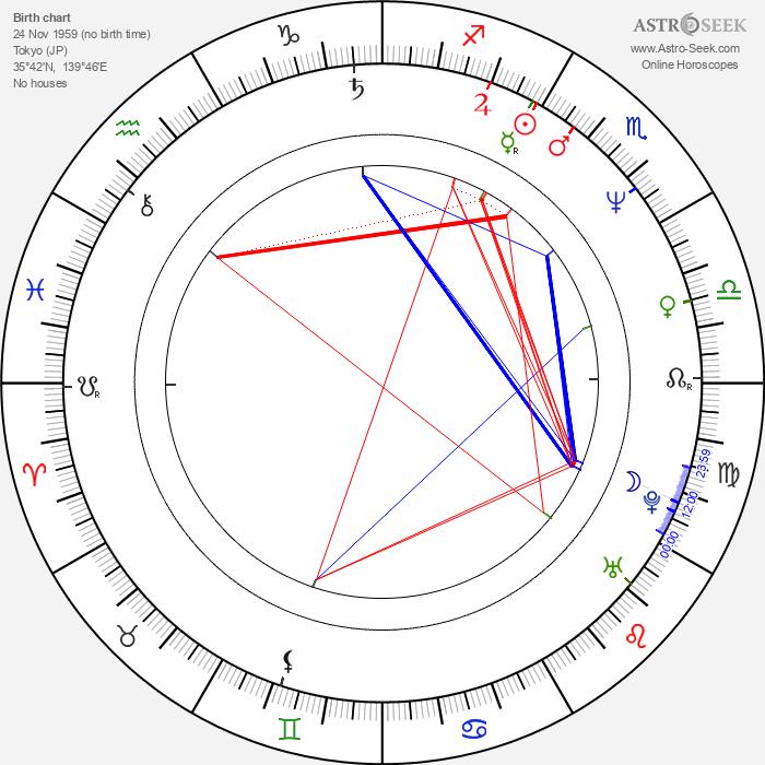 Akio Ôtsuka - Astrology Natal Birth Chart