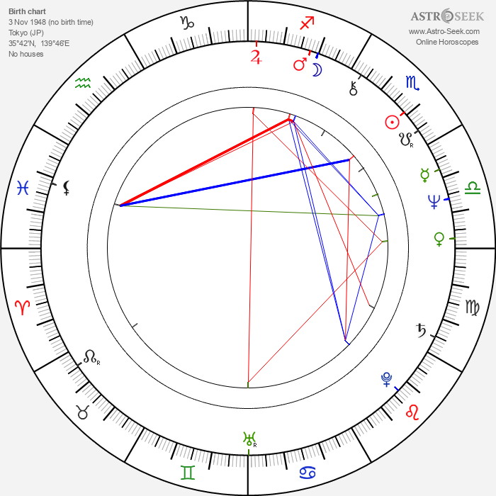 Akira Emoto - Astrology Natal Birth Chart