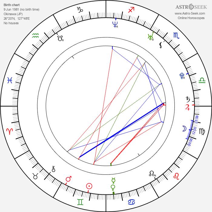 Akira Lane - Astrology Natal Birth Chart