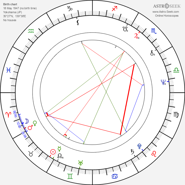 Akira Terao - Astrology Natal Birth Chart