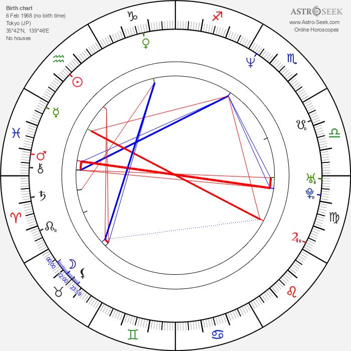 Akira Yamaoka - Astrology Natal Birth Chart