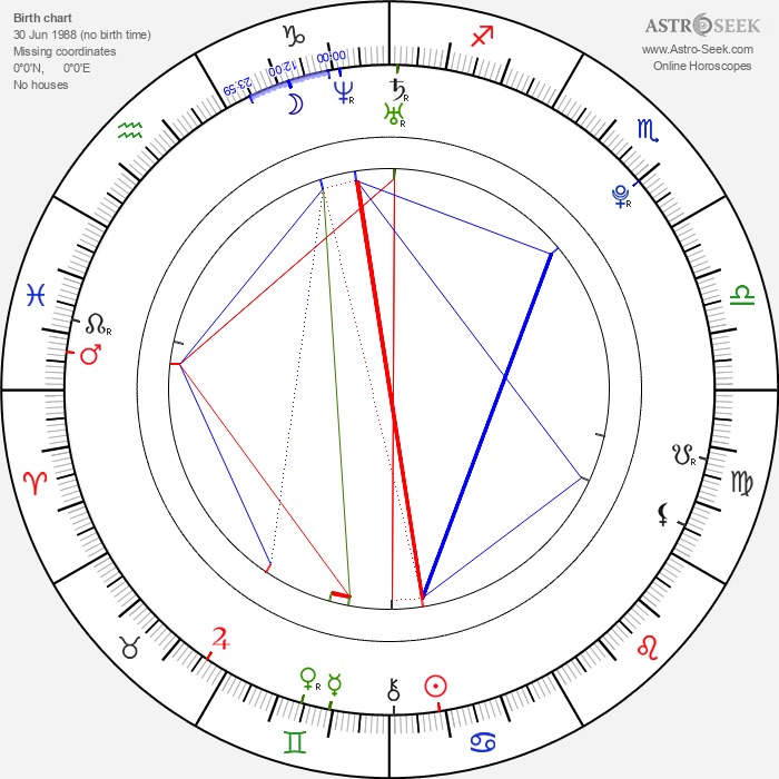Akiyoshi Nakao - Astrology Natal Birth Chart