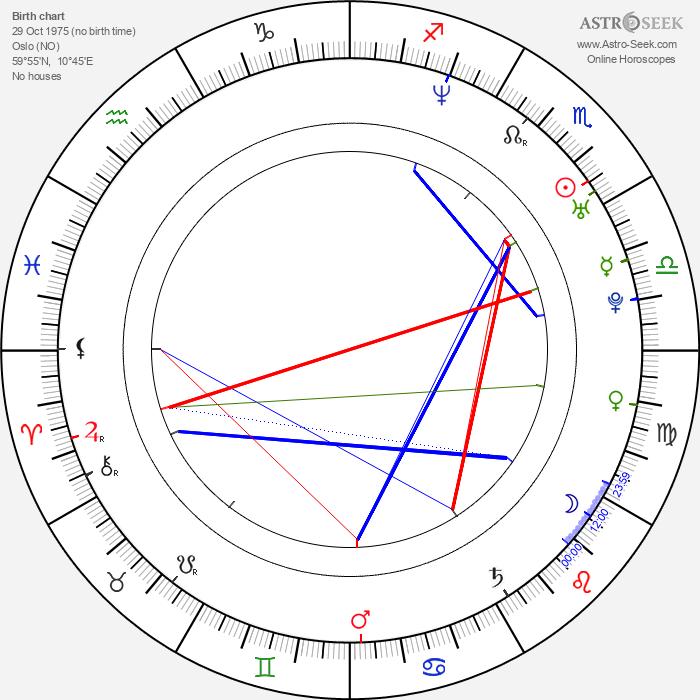 Aksel Hennie - Astrology Natal Birth Chart