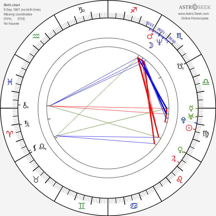Akshay Kumar - Astrology Natal Birth Chart