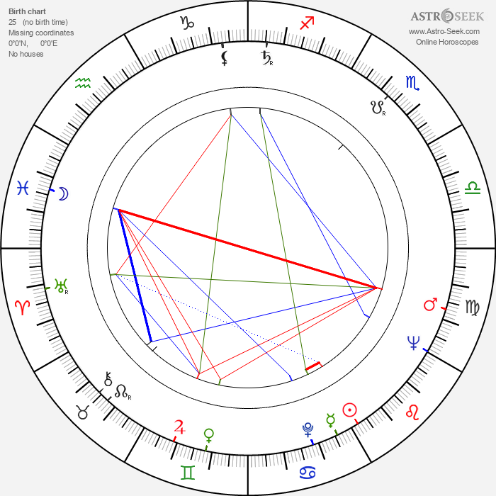 Al Adamson - Astrology Natal Birth Chart