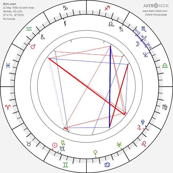 Al Corley - Astrology Natal Birth Chart