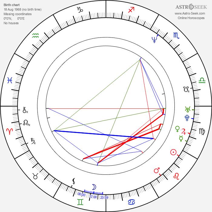 Al Espinosa - Astrology Natal Birth Chart