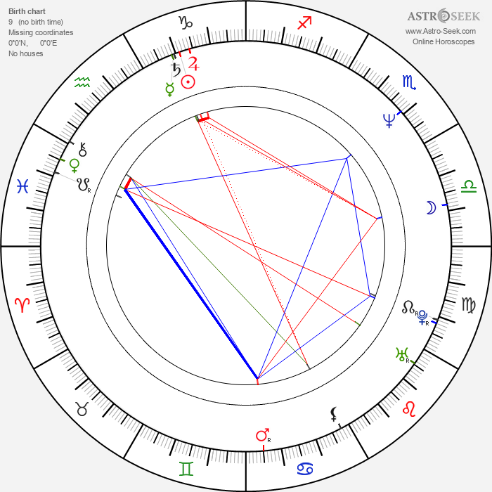 Al Jean - Astrology Natal Birth Chart