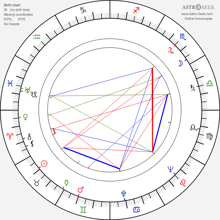Al Lewis - Astrology Natal Birth Chart