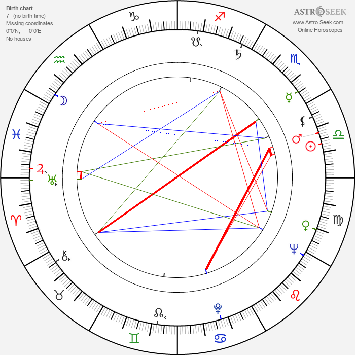 Al Martino - Astrology Natal Birth Chart