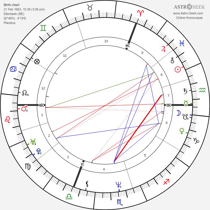 Alain Berliner - Astrology Natal Birth Chart